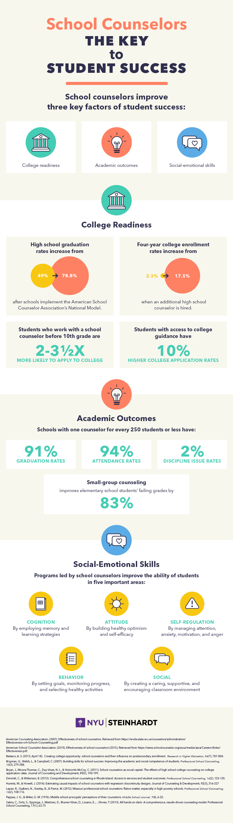 The key to student success infographic.