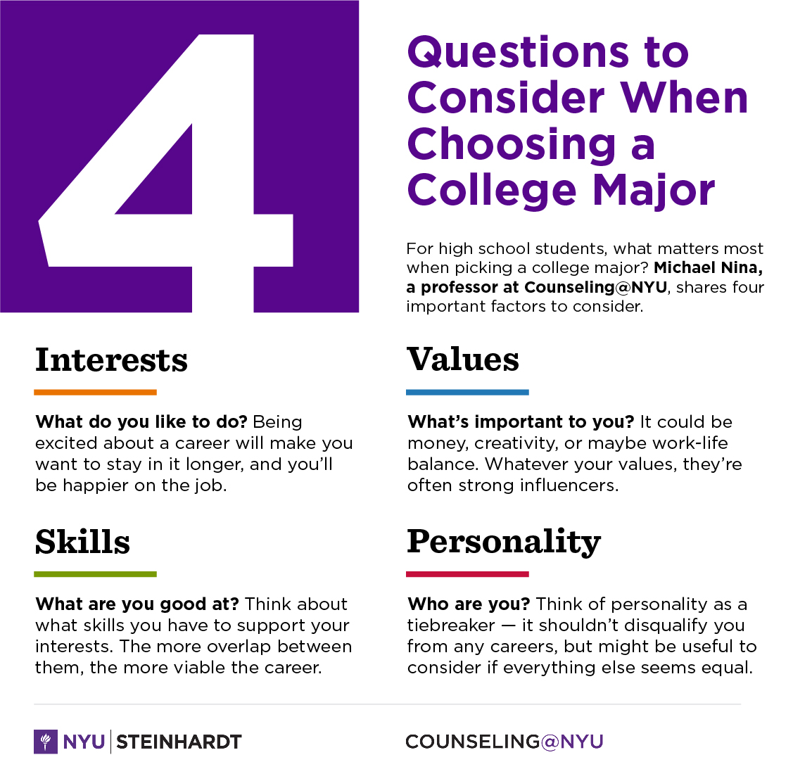 Consider your interests, values, skills and personality when choosing a college major. Link below with image description.